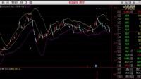那些股票形态可以重仓布局  股票起爆k线形态,