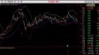 如何把握股票布林通道指标分析黑马起爆点分析