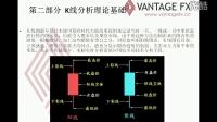 【VantageFX 万致】第一部分 技术分析的理论基础
