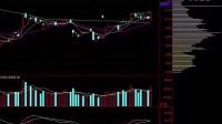【炒股高手】股票入门基础教程-看盘技巧
