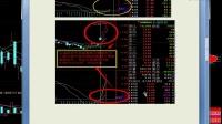 股票入门基础知识视频教程 股票大盘分析预判