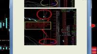 分时图的第一买点,股票