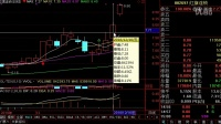 股票为什么说最好的交易就是不交易-金融投资XF444