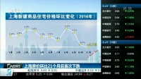 上海房价环比21个月后首次下跌 财经早班车 20161220 高清版