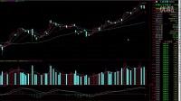 股票入门知识:股票开户流程 交易规则 费用 如