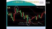 【期探网】二元期权高手是怎样炼成6:趋势分析