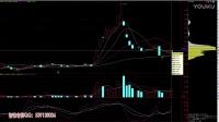 股票入门 股票筹码理论 股票技术分析 股票行情