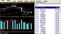 股票大师-股票 技术拉升热点涨停股  股票抄底