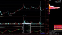 今日股市 股票行情走势分析 绝密分享超级选股器一招稳健获利