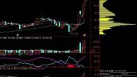 股票入门学习讲座视频 - 股票入门-如何提高股票