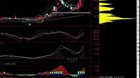 散户如何识别股市大资金的流向