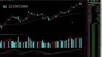 炒股股票视频教程 除炒股阴霾 股市大揭密 股票