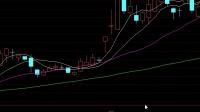 股市行情走势 股票短线跟庄法 股票筹码分析 股