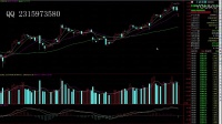 新手炒股股票短线博弈技巧大全解析!波段玩法