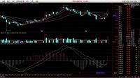 股票基础知识12种底部抄底K线形态(图解)