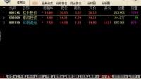 短线高抛低吸次日涨停法 抓热点搞涨停炒股-股票