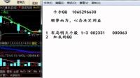 【炒股技术】股票短线强势股的涨停选取标准-股票大师LVBF2