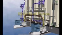 燃气蒸汽联合循环电厂余热锅炉(HRSG)炉水运行流程动画