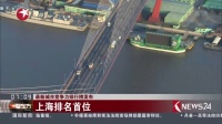看东方20170104最新城市竞争力排行榜发布 上海排名首位 高清