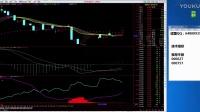 【股票入门基础知识】 切线理论:趋势线,轨道线