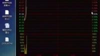 2017年1月5日今日股市谈股论金财经郎眼最新 视频