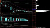 【股市入门】炒股必懂的几种分时形态 (2)