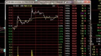 A股有短线面临两大压力 关注三大主线-股市
