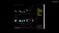 涨停板的股票能买吗 如何分辨涨停板的买入时机