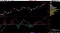 【新股民学院 】股票技术分析 股票单边上涨是这