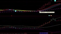 六脉神剑选股技术:中长线投资者投资股市需规