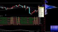 《股票解套》趋势线的买点和卖点(图解)