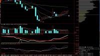 股票成交量 选股技巧 股票技术分析 股票视频教