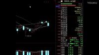 股票技术分析之BOLL指标-股市