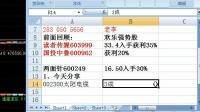 【谈股论金】肖亚庆勾勒国企改革路线图:央企兼并重组定两条主线