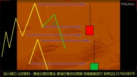 切线分析压力支撑-判断买卖点】趋势线短线交易