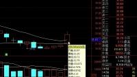 股票牛股分享:如何看分时图讲解 股票教学炒