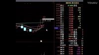 股吧股票-美版四万亿能否改变全球风险资产基本