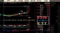股市股票年尾红包行情之分步止盈 股票基础-老股