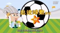 竞彩足球游戏投注技巧_高清
