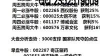 【解套妖股】股民必看趋势分析理论(图解)-股票