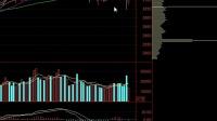 【抄底秘诀】股票民间高手 如何选股 炒股定位