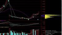 股票:看盘技术讲解 股票走势博弈分析 5