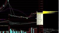 股票:股票短线看盘选股技巧 股票K线图指标基础