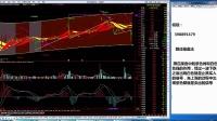股票入门基础知识 新生300天 DMI指标分析入门与应