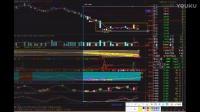 股票入门基础知识:如何用KDJ和均线做短线