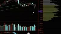 节前抄底机会:股票基础知识 K线技术 每日抓涨