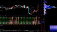 【股票入门基础知识】起涨点小波段进行选股买