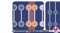 【xx说漫画】新复仇者联盟上集 万物皆亡 (秘密战争2015前篇)