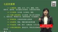 2017年事业单位统考-中小学教师类-综合应用能力(D类)-高倩倩-15