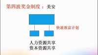 权健完美无限极康宝莱嘉康利网上如何开发陌生市场 (9)